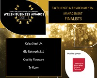 Ty Mawr named as finalist in Welsh Business Awards