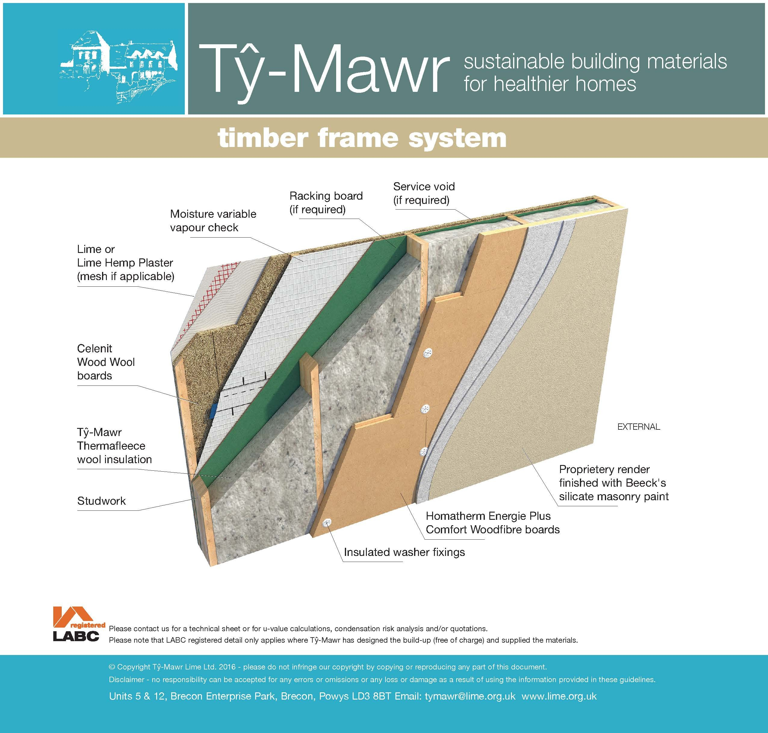Timber Frame System - Paint Finish - Complete System