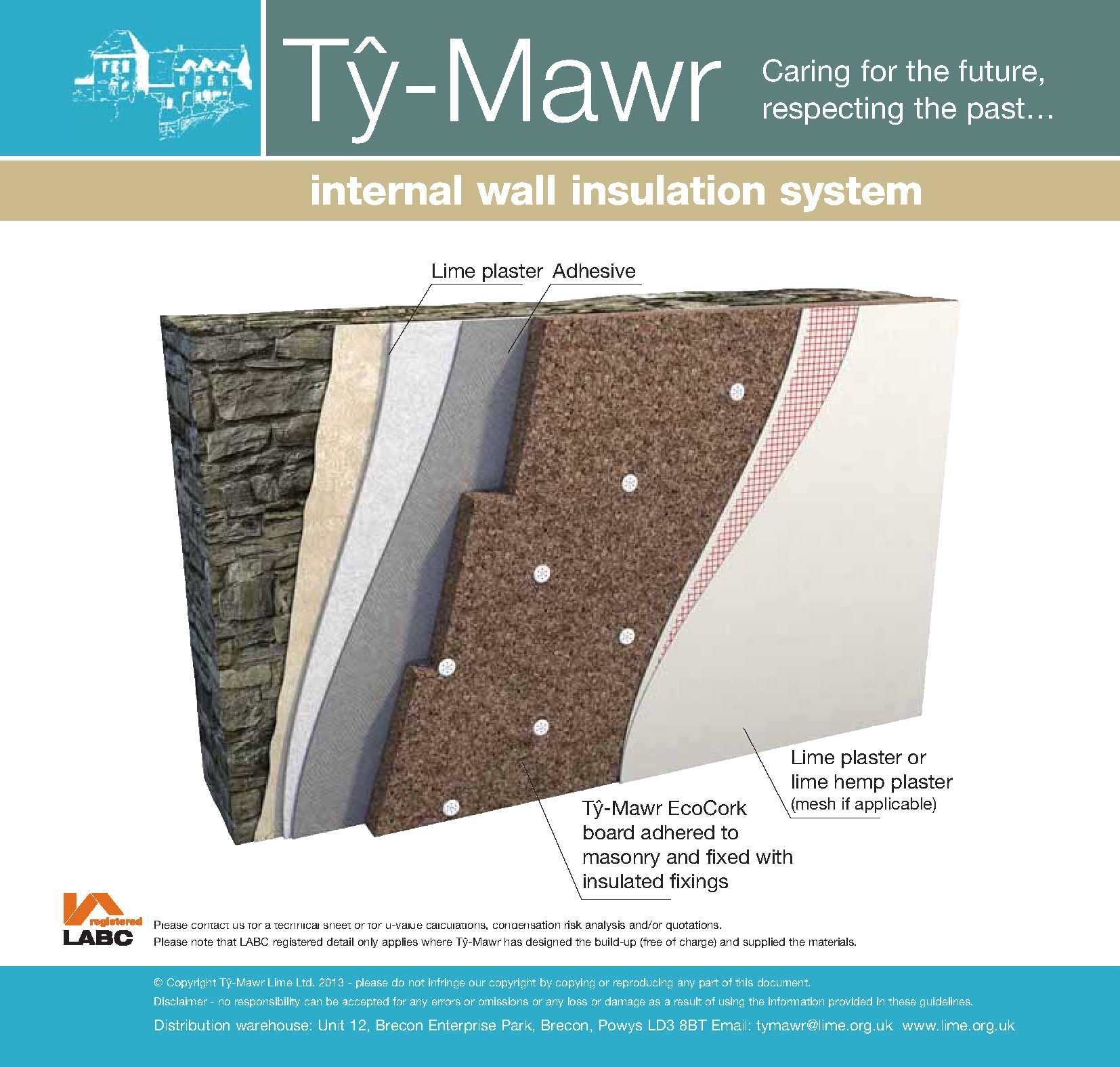 Expanded Cork Insulation System Internal Wall Internal Wall Insulation System Retrofit Insulation Systems For Old Buildings With New Timber Frame Extension Their Applications