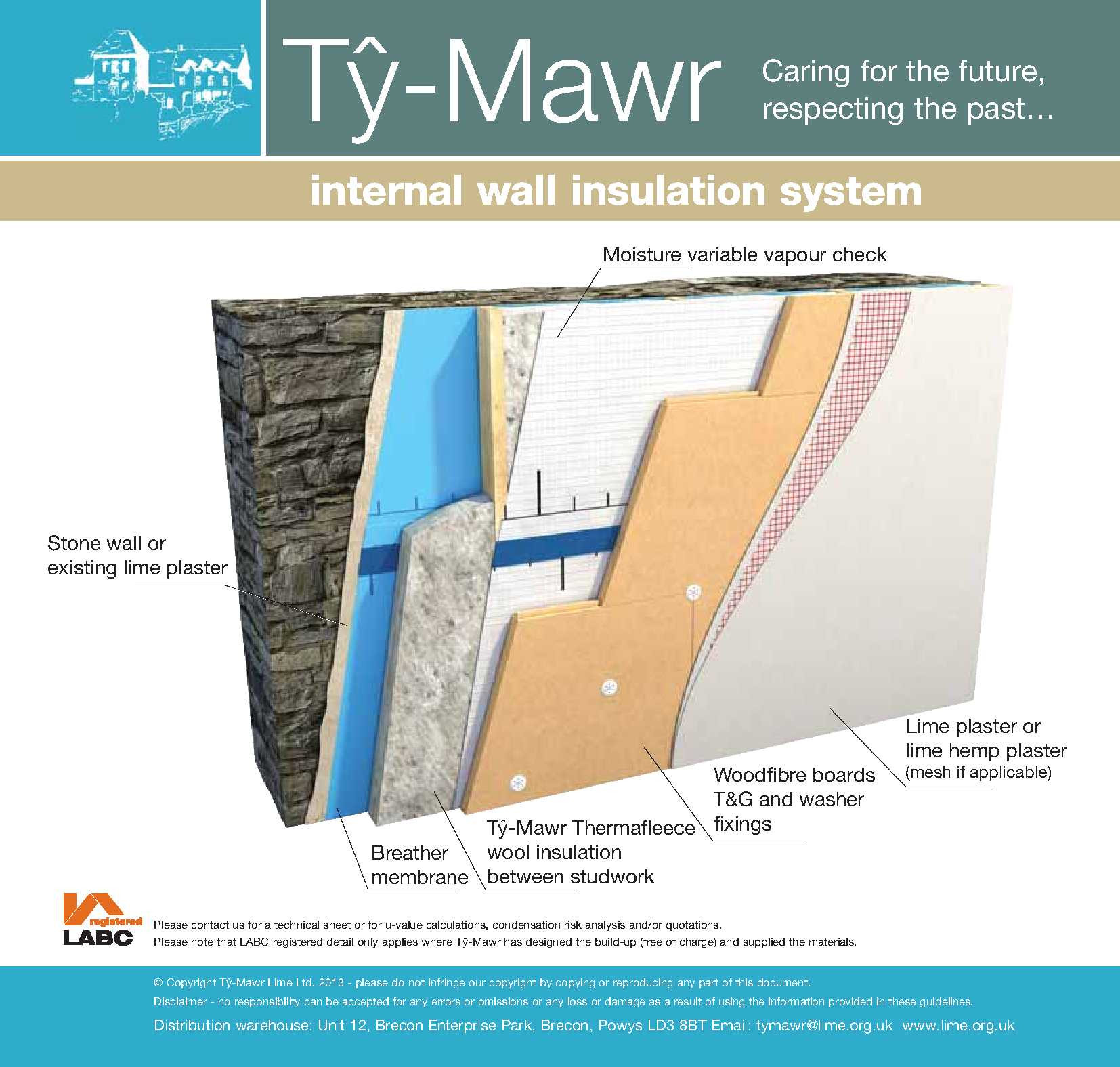 Internal Wall Insulation System - Sheeps Wool & Woodfibre