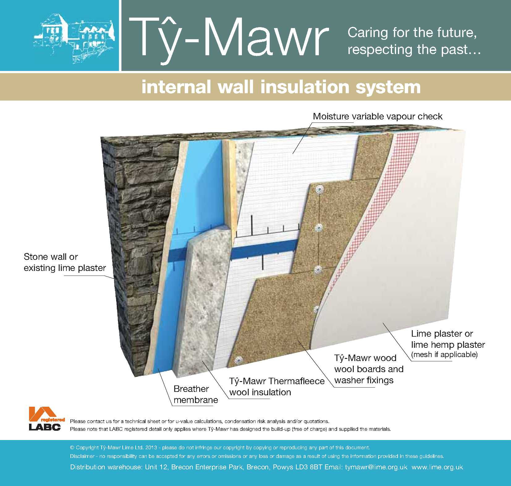 IWI - Wood Wool and Natural Insulation