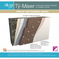 Expanded Cork Insulation System - Internal Wall