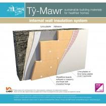 IWI - Schneider Wood-Fibre Insulation System