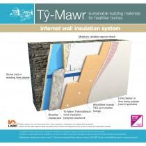 Internal Wall Insulation System - Sheeps Wool & Woodfibre