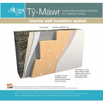 IWI - Homatherm Wood-Fibre Insulation System