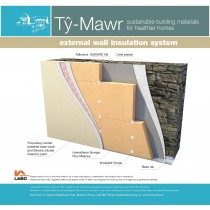Homatherm External Wood-Fibre Insulation System