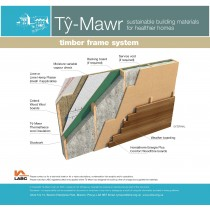 Timber Frame System - Timber Clad - Complete System