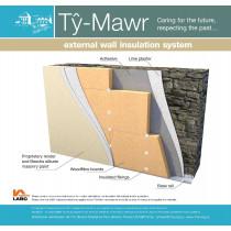 Schneider External Wood-Fibre Insulation System