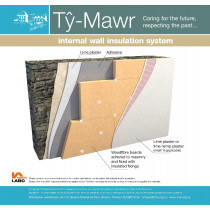 IWI - Schneider Wood-Fibre Insulation System