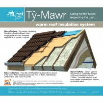 Warm Roof Insulation System - Complete System