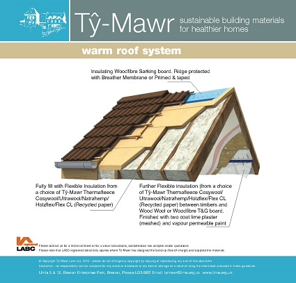 Ty-Mawr's LABC-Registered Warm Roof Insulation System