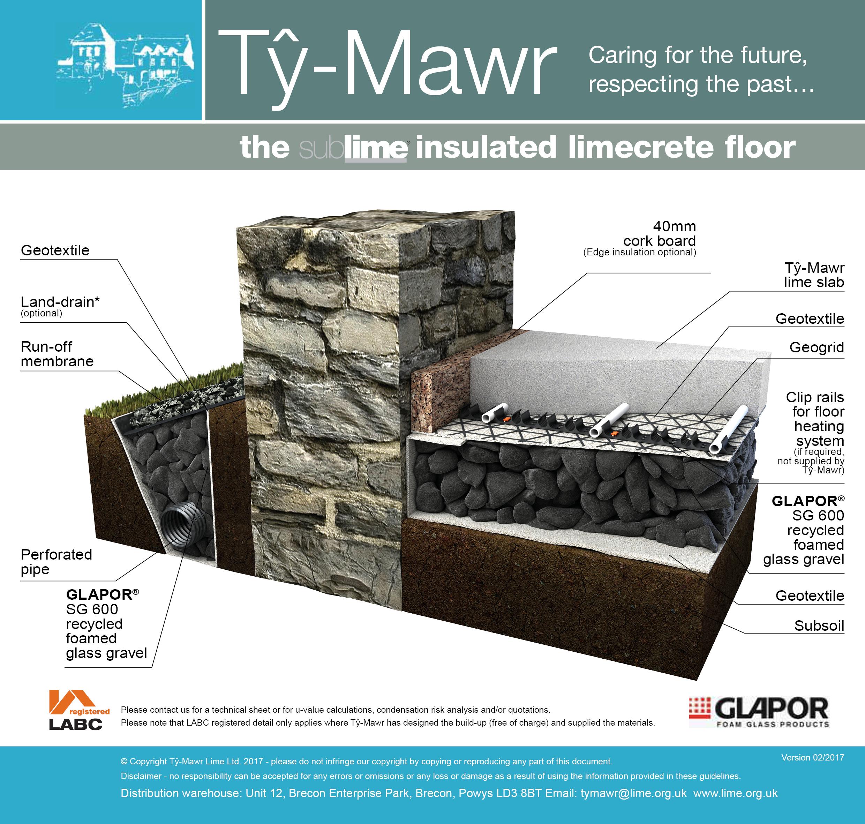 sublime Limecrete Floor Insulation System